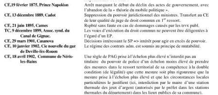 Exemple note de synthèse concours administratif
